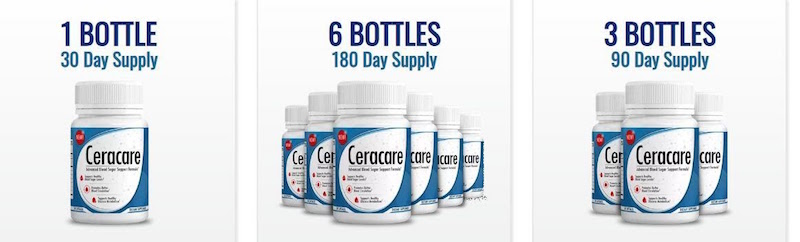 Ceracare Reviews 2021   Does Ceracare Work For Diabetes?